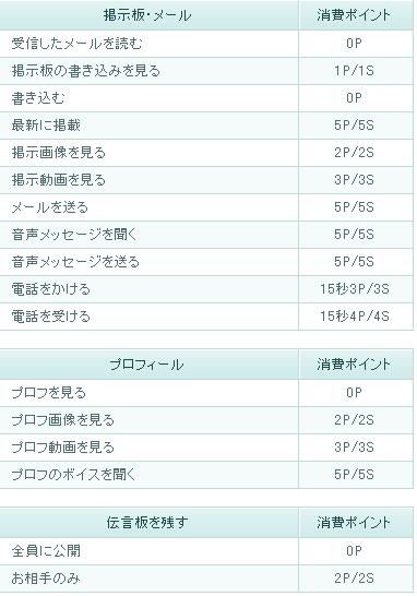 ワクワクメールの料金表