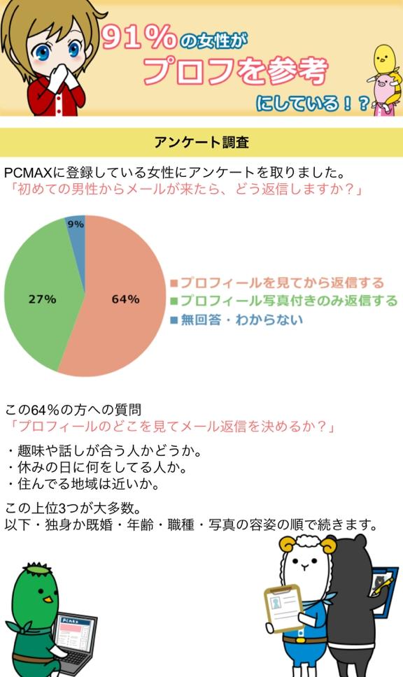 PCMAXプロフィール1
